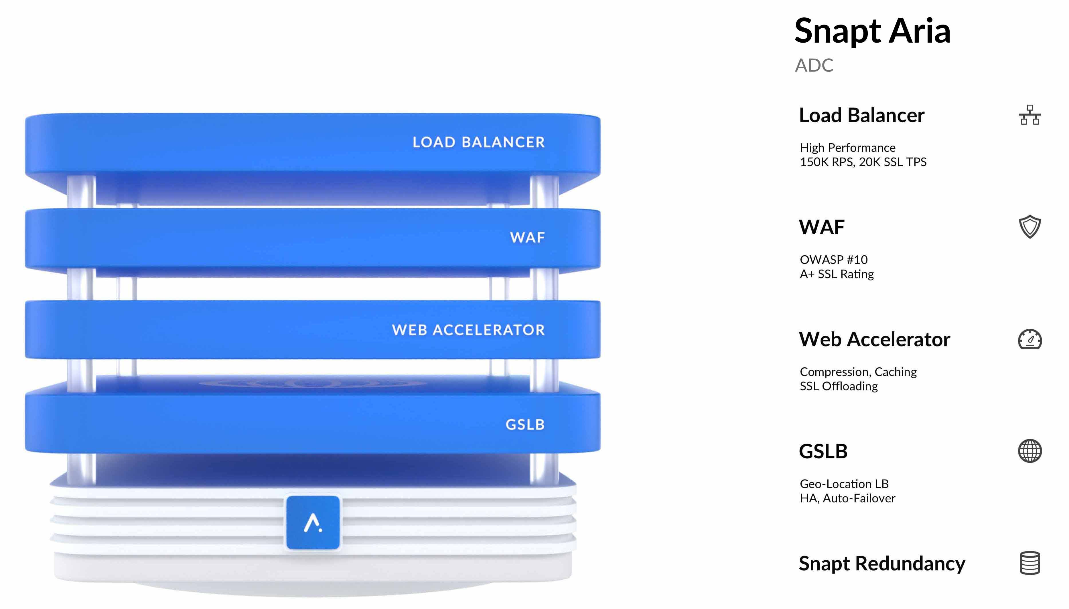 Snapt Aria Overview